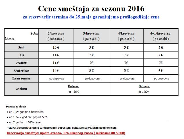 Privatni smeštaj Stanković- Sutomore 2017